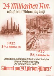 Plakat/Abstimmung industr.Mehrerzeugung. - Placard/Industrial production -